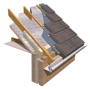 til-r pitched roof insulation boards
